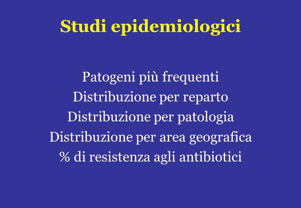 Distinguiamo 2 tipi di patogeni: nosocomiali e comunitari