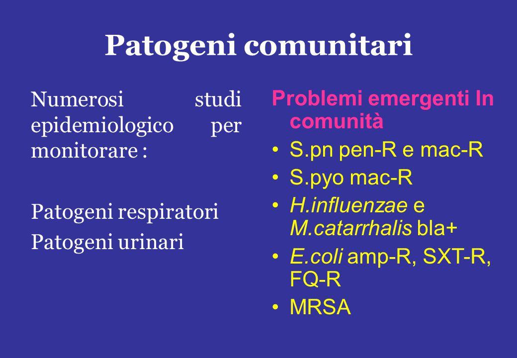 Patogeni nosocomiali Numerosi studi epidemiologici per monitorare ad es : Sepsi Infezioni in terapia intensiva Infezioni in chirurgia Patogeni respiratori Patogeni urinari