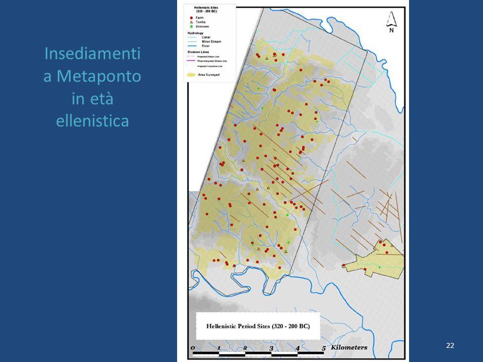 22 Insediamenti a Metaponto in età ellenistica