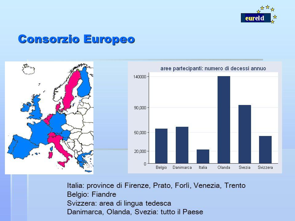 Consorzio Europeo Italia: province di Firenze, Prato, Forlì, Venezia, Trento Belgio: Fiandre Svizzera: area di lingua tedesca Danimarca, Olanda, Svezi
