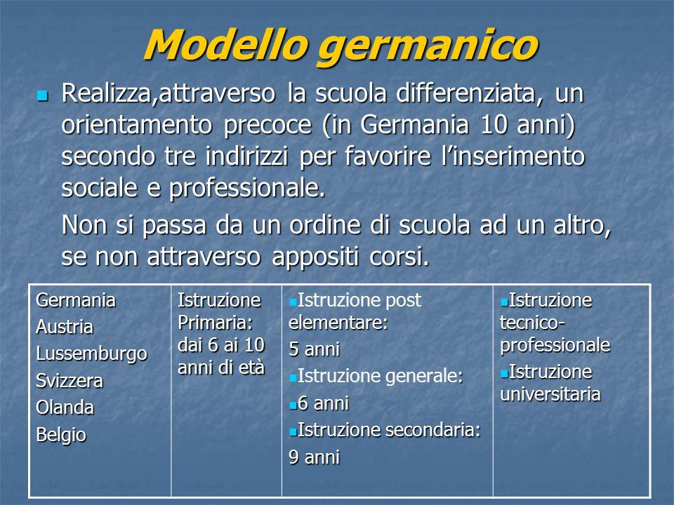 Modello germanico Realizza,attraverso la scuola differenziata, un orientamento precoce (in Germania 10 anni) secondo tre indirizzi per favorire l'inserimento sociale e professionale.