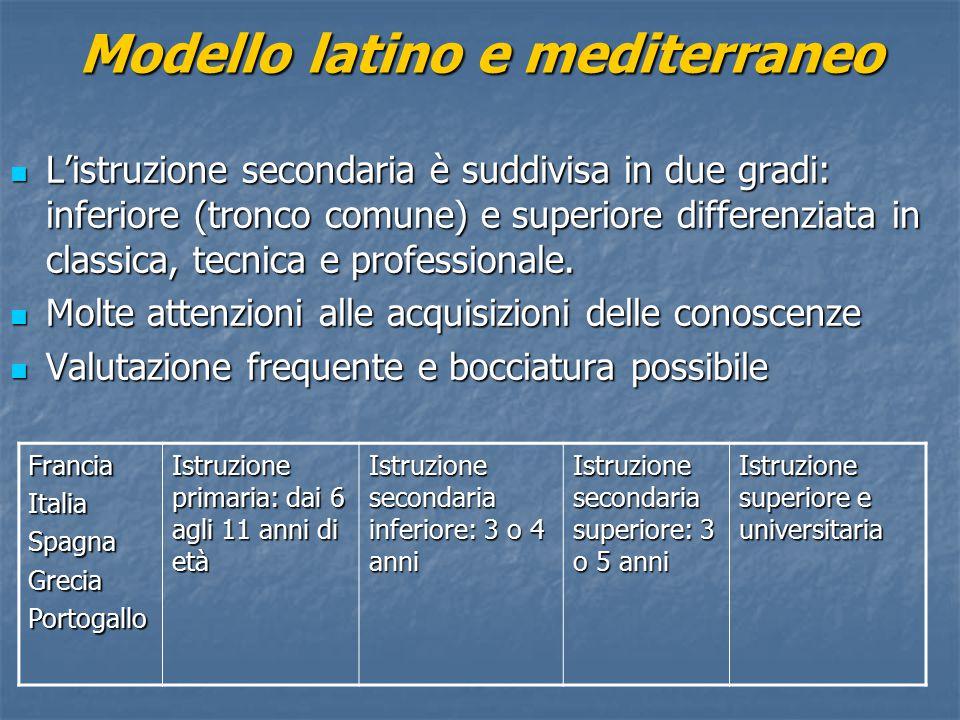 Modello latino e mediterraneo L'istruzione secondaria è suddivisa in due gradi: inferiore (tronco comune) e superiore differenziata in classica, tecnica e professionale.