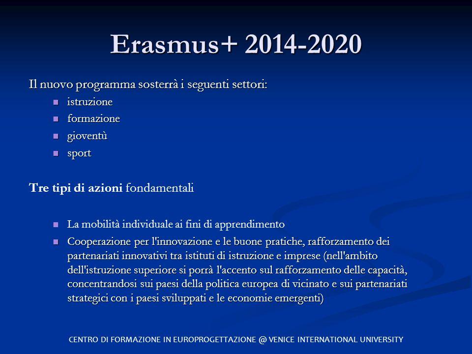 Erasmus+ 2014-2020 Il nuovo programma sosterrà i seguenti settori: istruzione istruzione formazione formazione gioventù gioventù sport sport Tre tipi