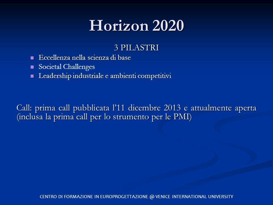 Horizon 2020 3 PILASTRI Eccellenza nella scienza di base Eccellenza nella scienza di base Societal Challenges Leadership industriale e ambienti compet