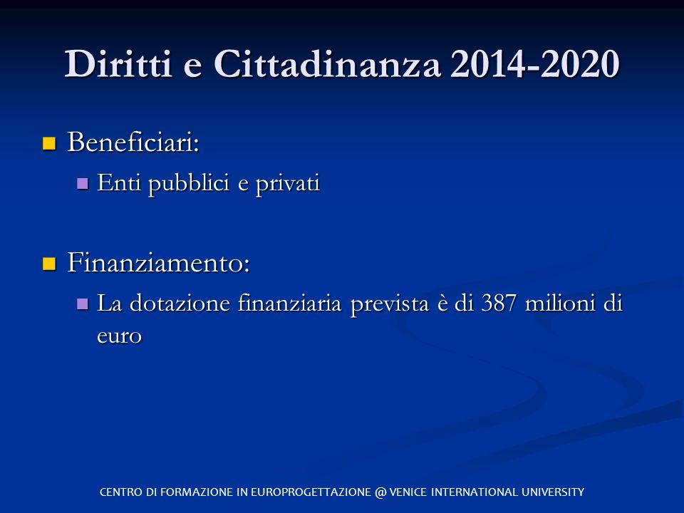 Diritti e Cittadinanza 2014-2020 Beneficiari: Beneficiari: Enti pubblici e privati Enti pubblici e privati Finanziamento: Finanziamento: La dotazione