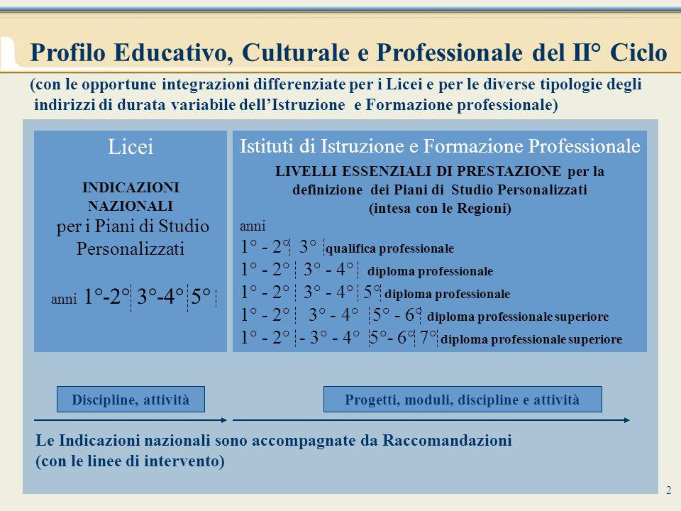 23 Convivenza civile L'educazione alla Convivenza civile assume un ruolo centrale.