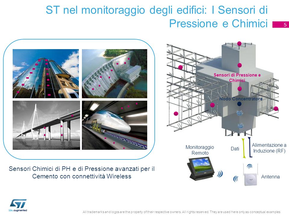 ST nel monitoraggio degli edifici: I Sensori di Pressione e Chimici 5 Alimentazione a Induzione (RF) Antenna Monitoraggio Remoto Dati 5 Sensori Chimici di PH e di Pressione avanzati per il Cemento con connettività Wireless Nodo Concentratore Sensori di Pressione e Chimici All trademarks and logos are the property of their respective owners.
