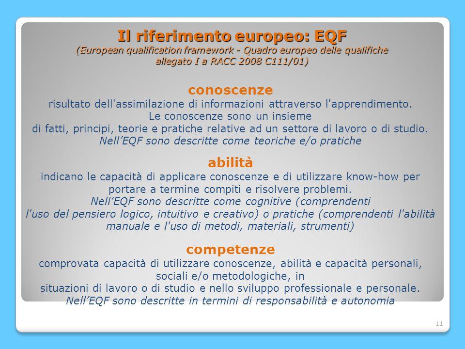 11 Il riferimento europeo: EQF (European qualification framework - Quadro europeo delle qualifiche allegato I a RACC 2008 C111/01) conoscenze risultato dell assimilazione di informazioni attraverso l apprendimento.