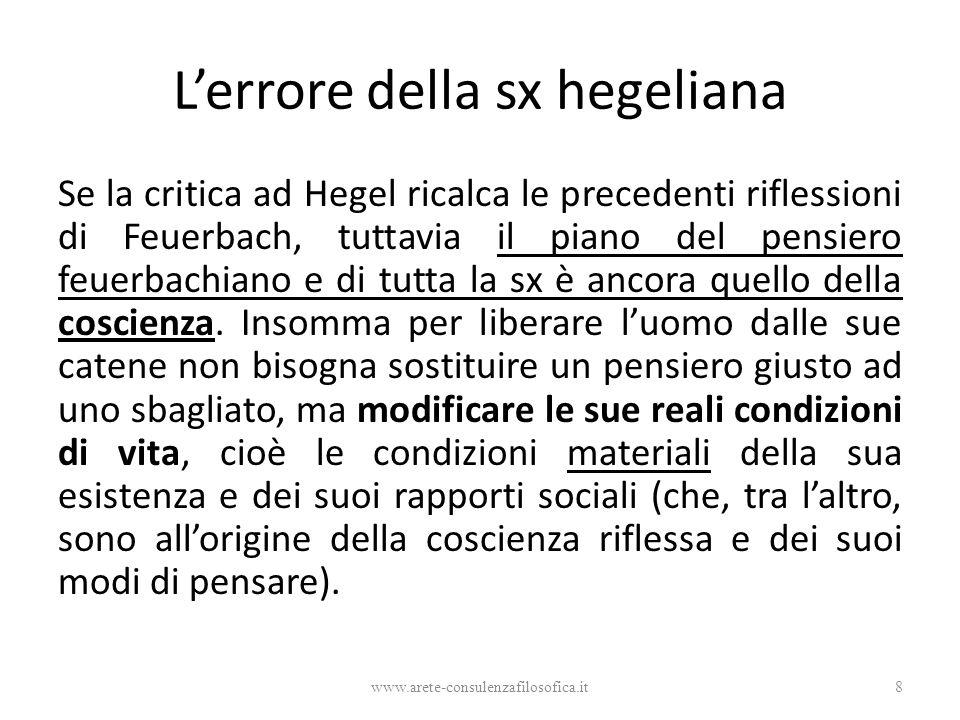 L'errore della sx hegeliana Se la critica ad Hegel ricalca le precedenti riflessioni di Feuerbach, tuttavia il piano del pensiero feuerbachiano e di tutta la sx è ancora quello della coscienza.