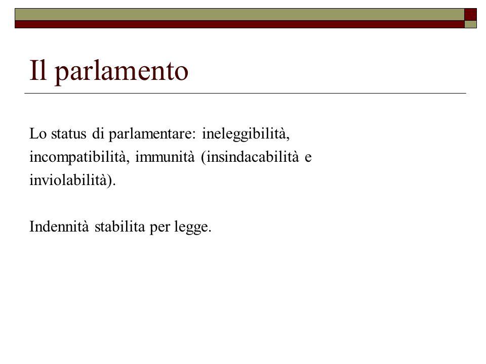 Il parlamento Lo status di parlamentare: ineleggibilità, incompatibilità, immunità (insindacabilità e inviolabilità). Indennità stabilita per legge.