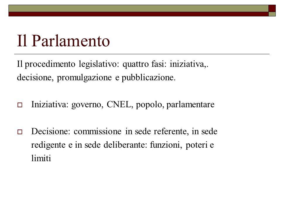 Il Parlamento Il procedimento legislativo: quattro fasi: iniziativa,. decisione, promulgazione e pubblicazione.  Iniziativa: governo, CNEL, popolo, p