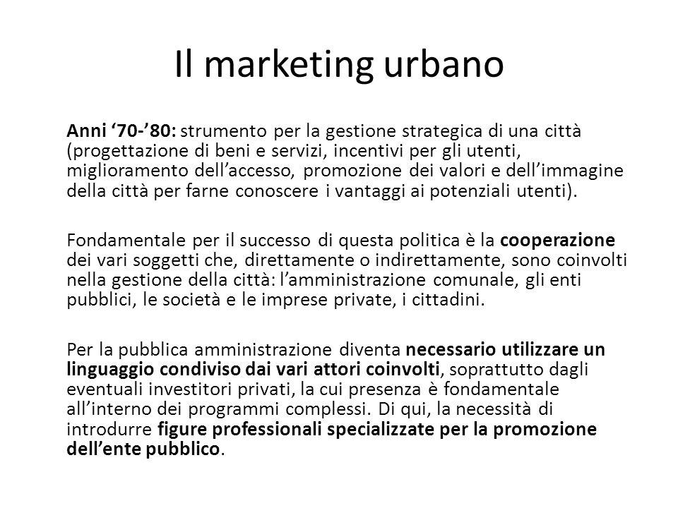 Il marketing urbano Anni '70-'80: strumento per la gestione strategica di una città (progettazione di beni e servizi, incentivi per gli utenti, miglio