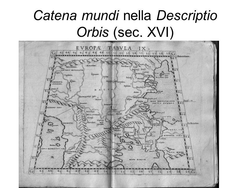 Catena mundi nella Descriptio Orbis (sec. XVI)