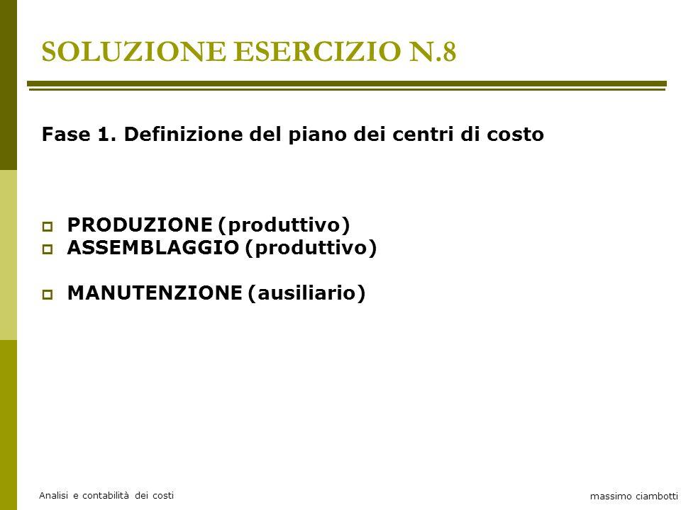 massimo ciambotti Analisi e contabilità dei costi Fase 1. Definizione del piano dei centri di costo  PRODUZIONE (produttivo)  ASSEMBLAGGIO (produtti