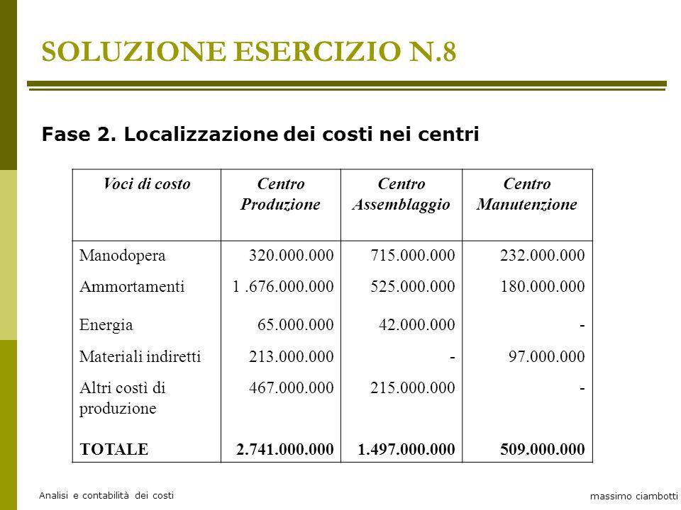massimo ciambotti Analisi e contabilità dei costi SOLUZIONE ESERCIZIO N.8 Fase 2. Localizzazione dei costi nei centri Voci di costoCentro Produzione C