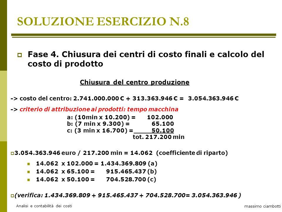 massimo ciambotti Analisi e contabilità dei costi Chiusura del centro produzione -> costo del centro: 2.741.000.000 € + 313.363.946 € = 3.054.363.946 € -> criterio di attribuzione ai prodotti: tempo macchina a: (10min x 10.200) = 102.000 b: (7 min x 9.300) = 65.100 c: (3 min x 16.700) = 50.100 tot.