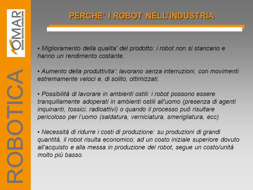 ROBOT SCARA SCARA è l'acronimo di Selective Compliance Assembly Robot Arm (braccio robotico di assemblaggio a cedevolezza selettiva) ed è stato realizzato espressamente per operazioni di montaggio.