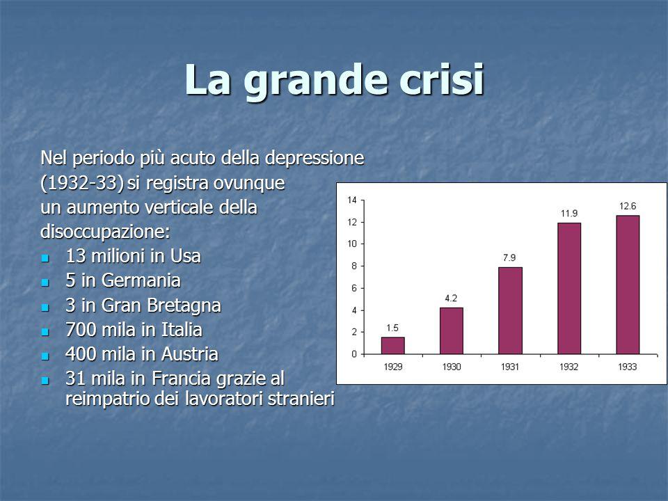 La grande crisi Nel periodo più acuto della depressione (1932-33) si registra ovunque un aumento verticale della disoccupazione: 13 milioni in Usa 13