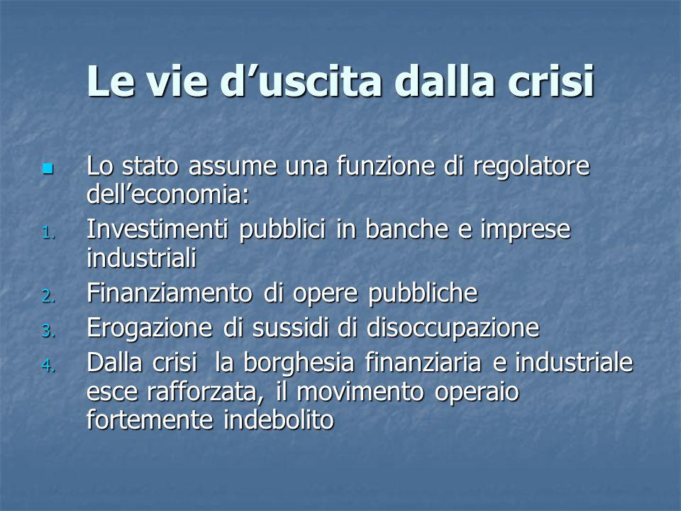 Le vie d'uscita dalla crisi Lo stato assume una funzione di regolatore dell'economia: Lo stato assume una funzione di regolatore dell'economia: 1. Inv