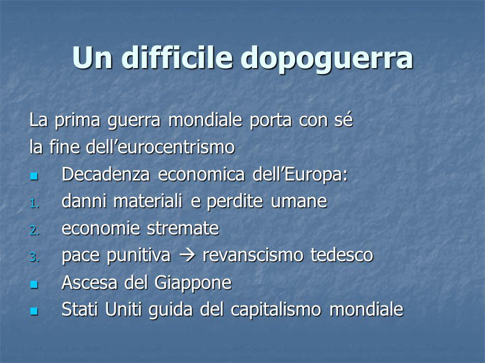 Un difficile dopoguerra La prima guerra mondiale porta con sé la fine dell'eurocentrismo Decadenza economica dell'Europa: Decadenza economica dell'Eur