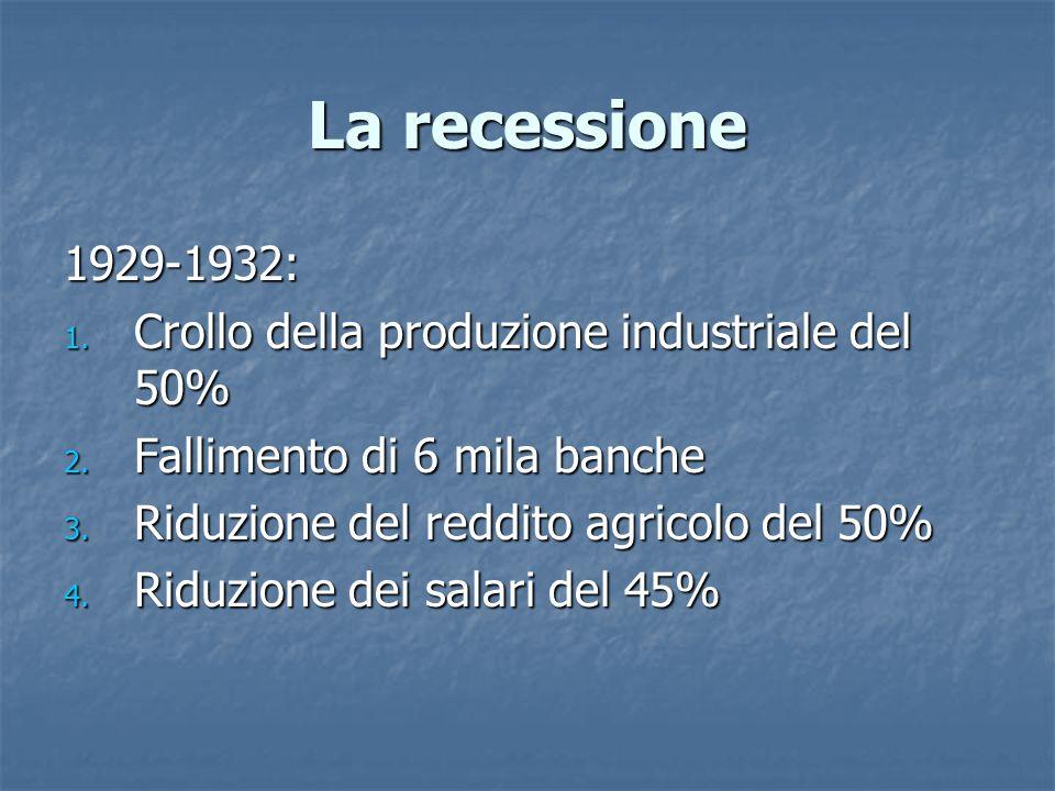 La recessione 1929-1932: 1. Crollo della produzione industriale del 50% 2. Fallimento di 6 mila banche 3. Riduzione del reddito agricolo del 50% 4. Ri