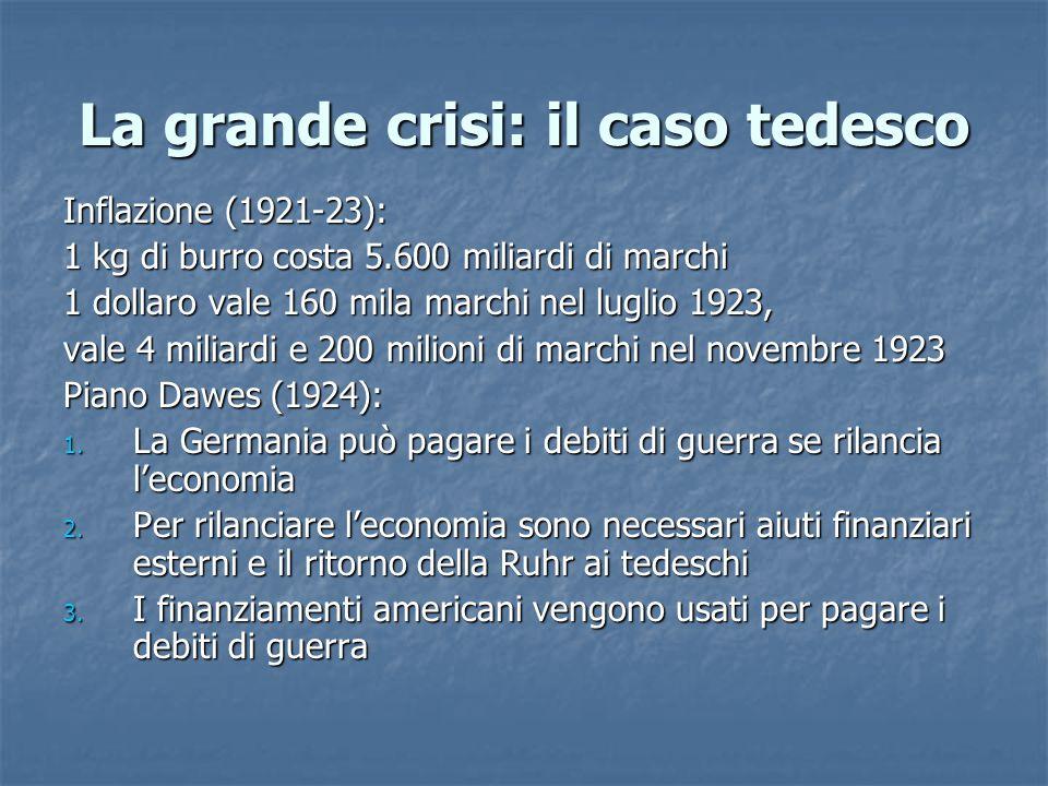 La grande crisi: il caso tedesco Inflazione (1921-23): 1 kg di burro costa 5.600 miliardi di marchi 1 dollaro vale 160 mila marchi nel luglio 1923, va