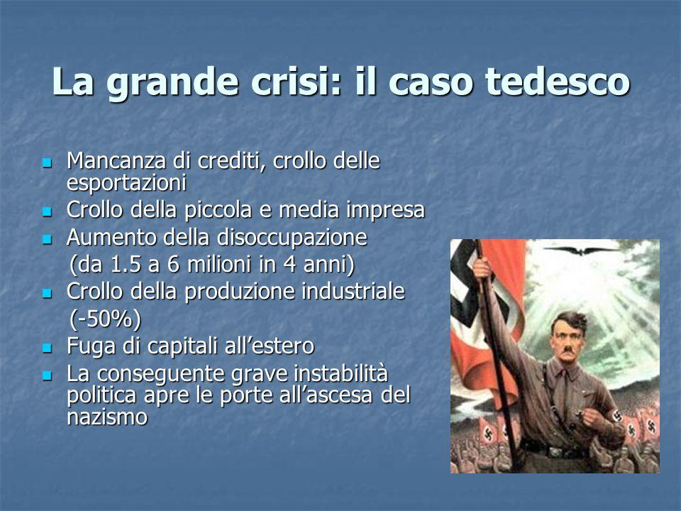 La grande crisi: il caso tedesco Mancanza di crediti, crollo delle esportazioni Mancanza di crediti, crollo delle esportazioni Crollo della piccola e
