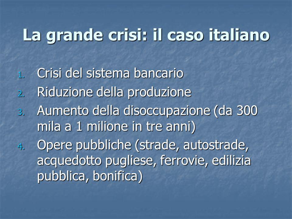 La grande crisi: il caso italiano 1. Crisi del sistema bancario 2. Riduzione della produzione 3. Aumento della disoccupazione (da 300 mila a 1 milione