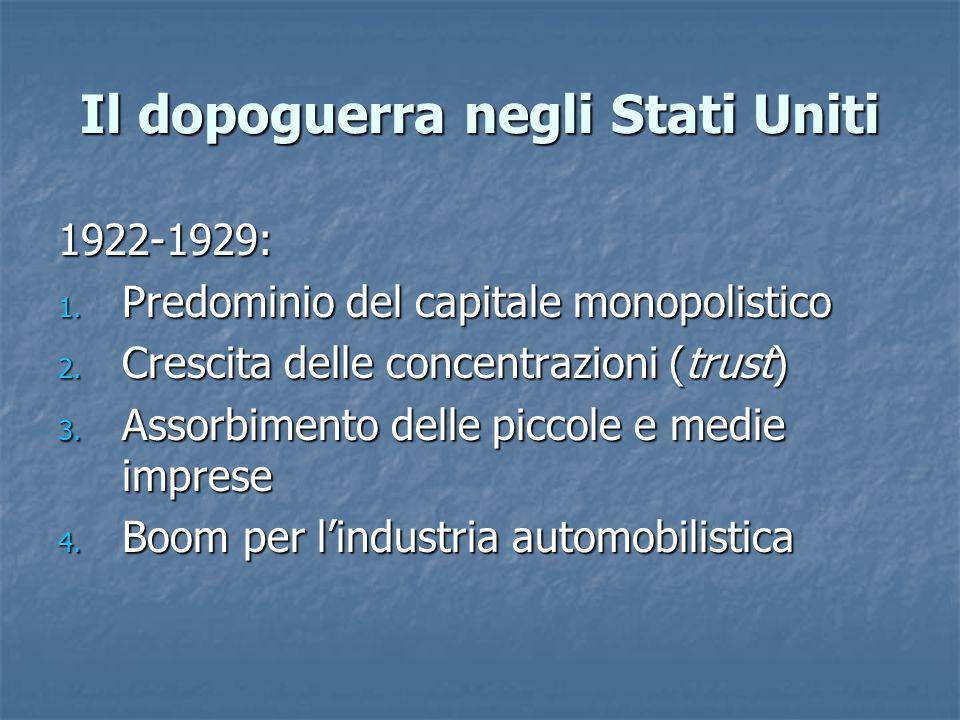 Il dopoguerra negli Stati Uniti 1922-1929: 1. Predominio del capitale monopolistico 2. Crescita delle concentrazioni (trust) 3. Assorbimento delle pic