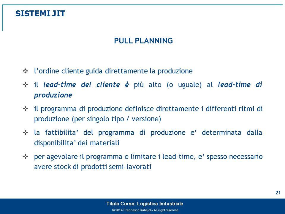 © 2014 Francesco Rabajoli - All right reserved 22 Titolo Corso: Logistica Industriale SISTEMA KANBAN ( CARTELLINO / SEGNALATORE ) KANBAN NON SIGNIFICA J.I.T.