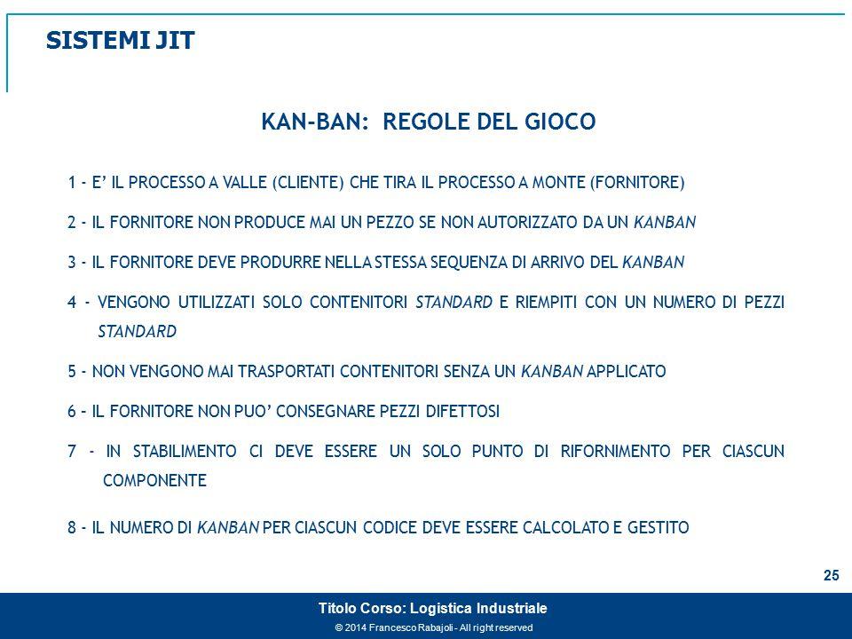 © 2014 Francesco Rabajoli - All right reserved 25 Titolo Corso: Logistica Industriale KAN-BAN: REGOLE DEL GIOCO 1 - E' IL PROCESSO A VALLE (CLIENTE) C