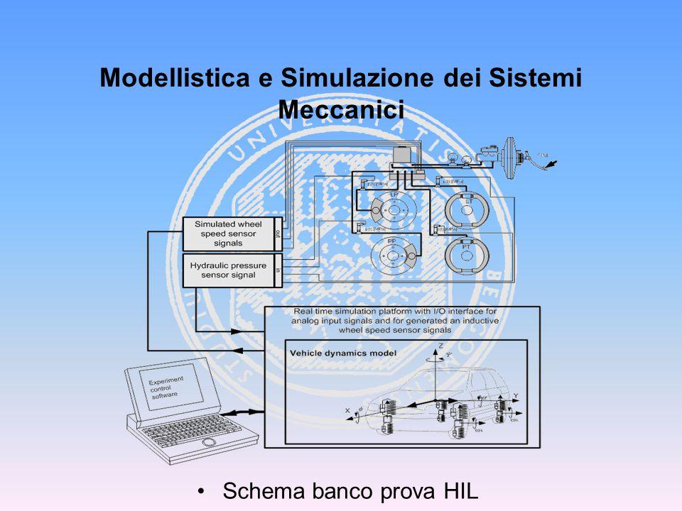 Schema banco prova HIL Modellistica e Simulazione dei Sistemi Meccanici