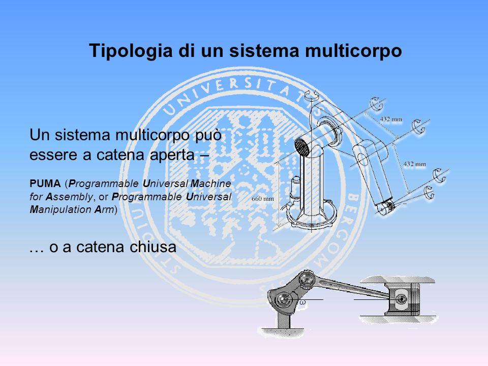 Un sistema multicorpo può essere a catena aperta – PUMA (Programmable Universal Machine for Assembly, or Programmable Universal Manipulation Arm) … o