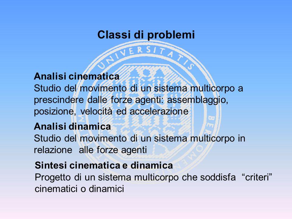 Classi di problemi Analisi cinematica Studio del movimento di un sistema multicorpo a prescindere dalle forze agenti: assemblaggio, posizione, velocit