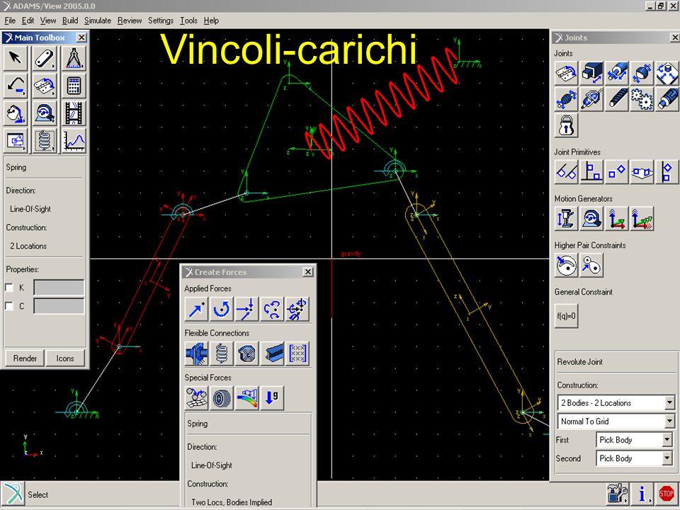 Vincoli-carichi