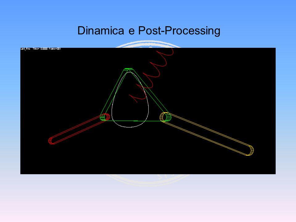 Dinamica e Post-Processing
