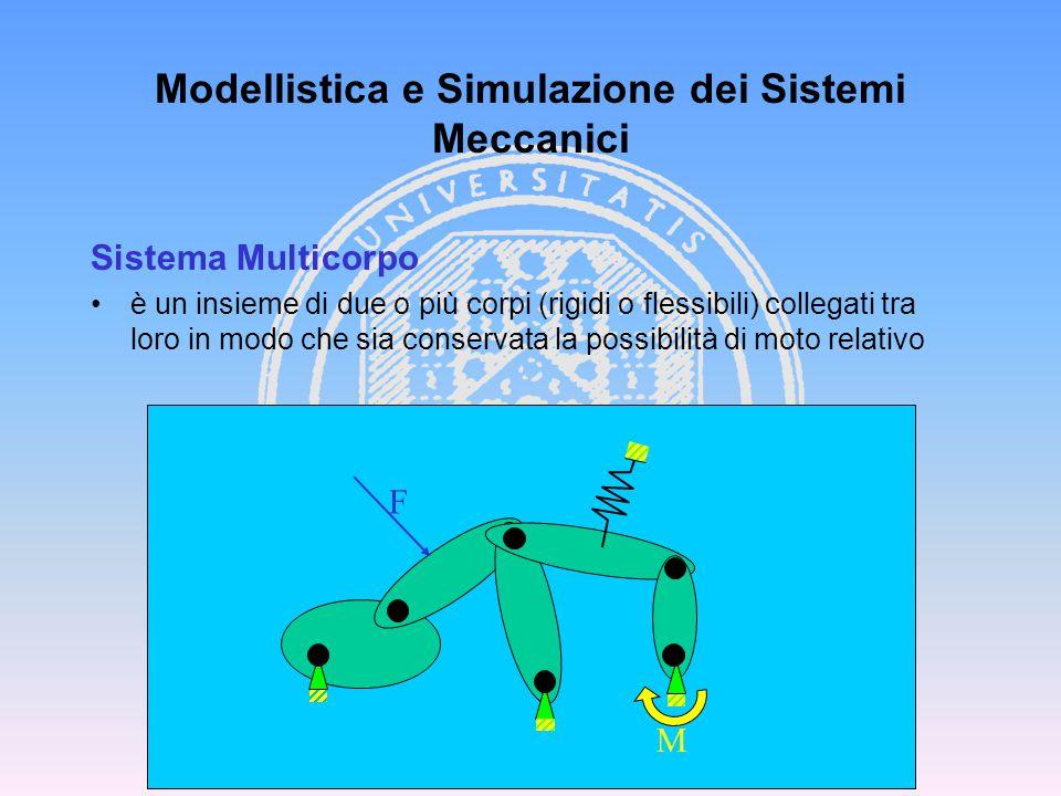 F M Modellistica e Simulazione dei Sistemi Meccanici Sistema Multicorpo è un insieme di due o più corpi (rigidi o flessibili) collegati tra loro in mo