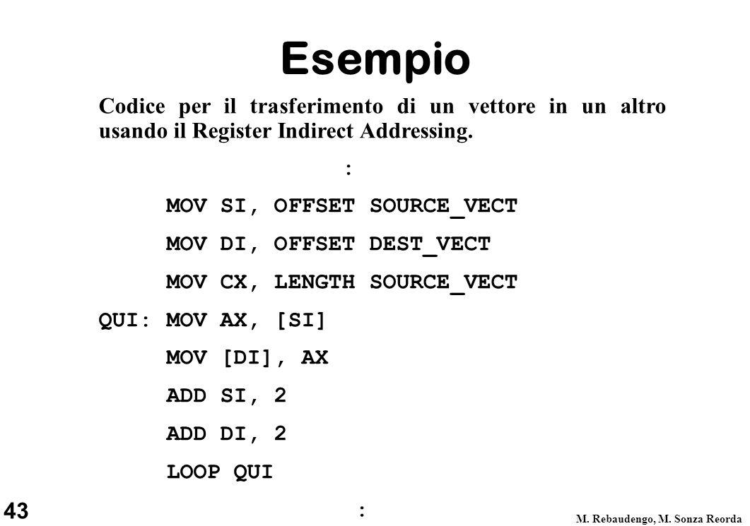 43 M. Rebaudengo, M.