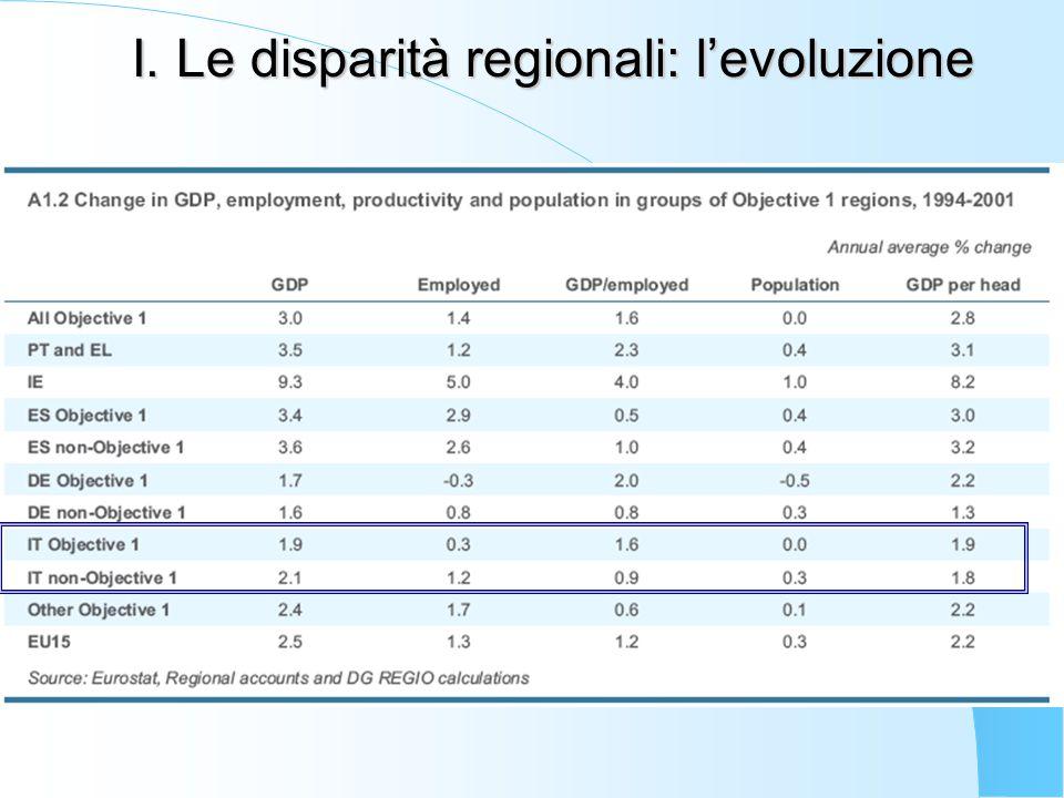 I. Le disparità regionali: l'evoluzione