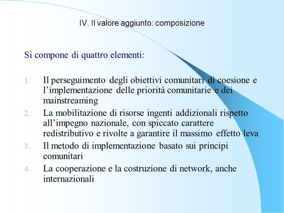 IV. Il valore aggiunto: composizione Si compone di quattro elementi: 1. Il perseguimento degli obiettivi comunitari di coesione e l'implementazione de
