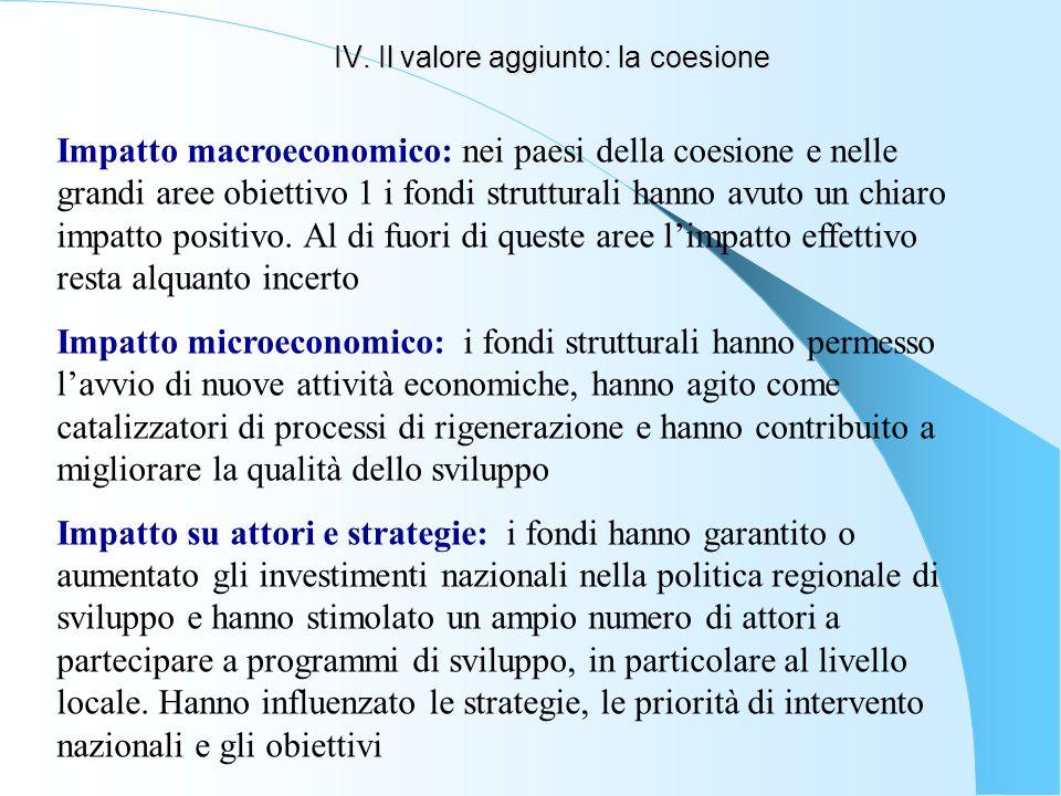 IV. Il valore aggiunto: la coesione Impatto macroeconomico: nei paesi della coesione e nelle grandi aree obiettivo 1 i fondi strutturali hanno avuto u