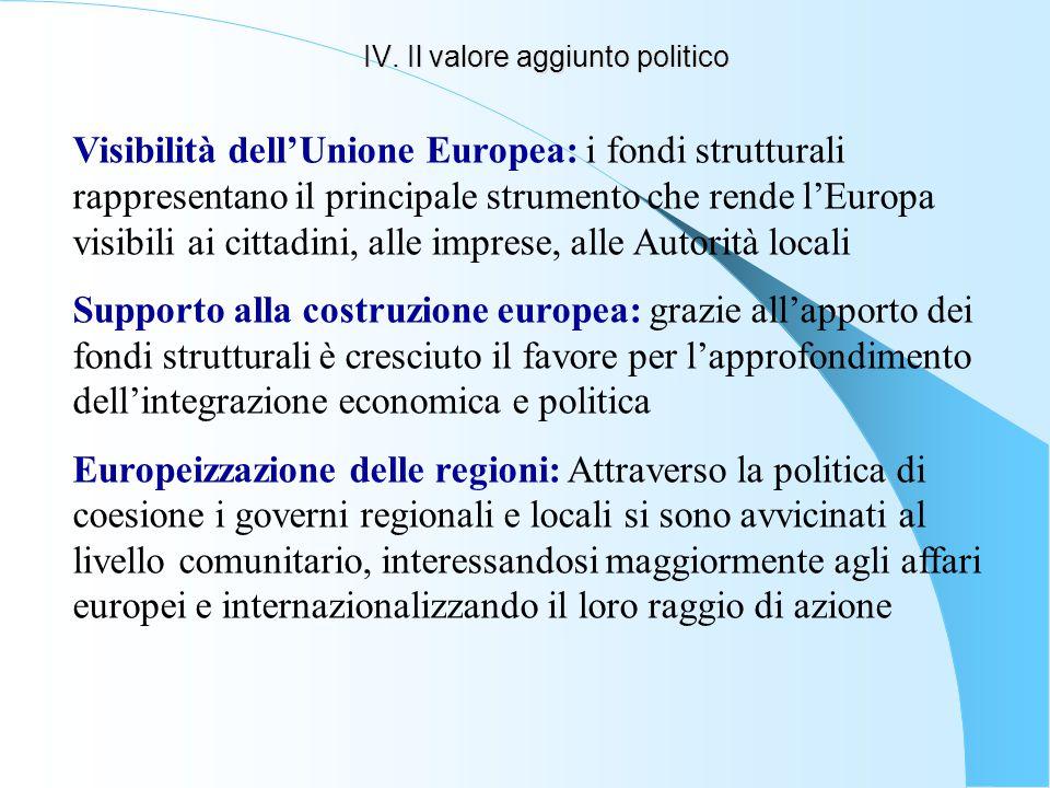 IV. Il valore aggiunto politico Visibilità dell'Unione Europea: i fondi strutturali rappresentano il principale strumento che rende l'Europa visibili
