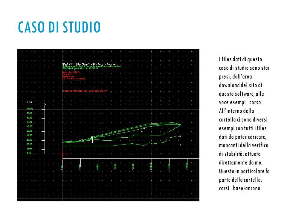 CASO DI STUDIO I files dati di questo caso di studio sono stai presi, dall'area download del sito di questo software, alla voce esempi_corso.