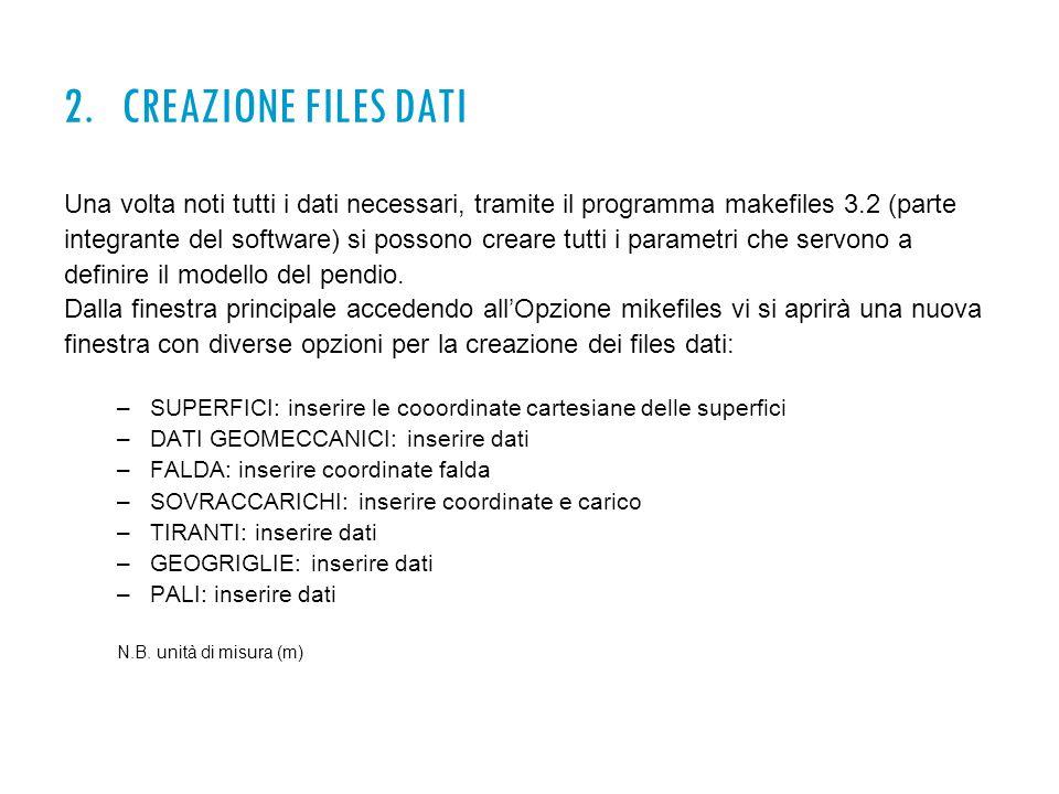 2. CREAZIONE FILES DATI Una volta noti tutti i dati necessari, tramite il programma makefiles 3.2 (parte integrante del software) si possono creare tu