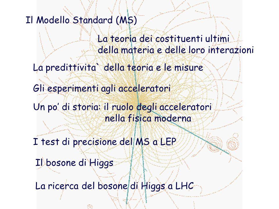 Il Modello Standard (MS) La teoria dei costituenti ultimi della materia e delle loro interazioni Gli esperimenti agli acceleratori La predittivita` della teoria e le misure Un po' di storia: il ruolo degli acceleratori nella fisica moderna I test di precisione del MS a LEP Il bosone di Higgs La ricerca del bosone di Higgs a LHC
