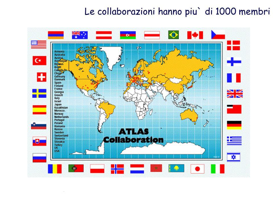 Le collaborazioni hanno piu` di 1000 membri
