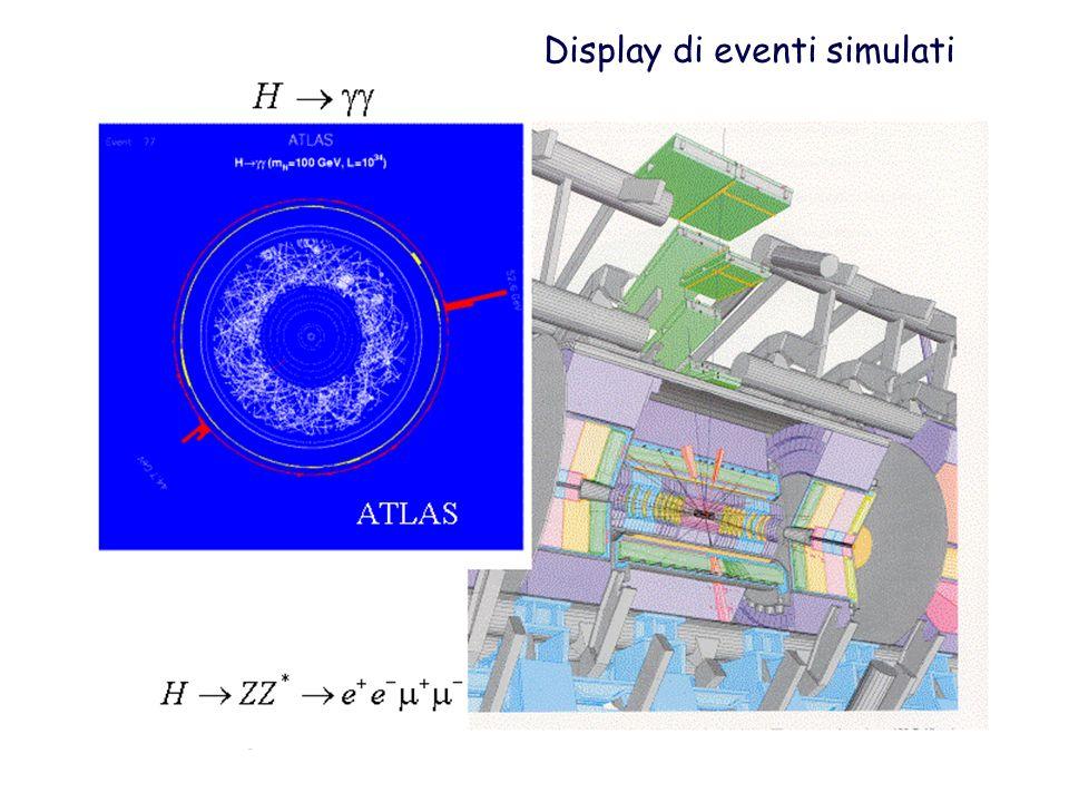 Display di eventi simulati