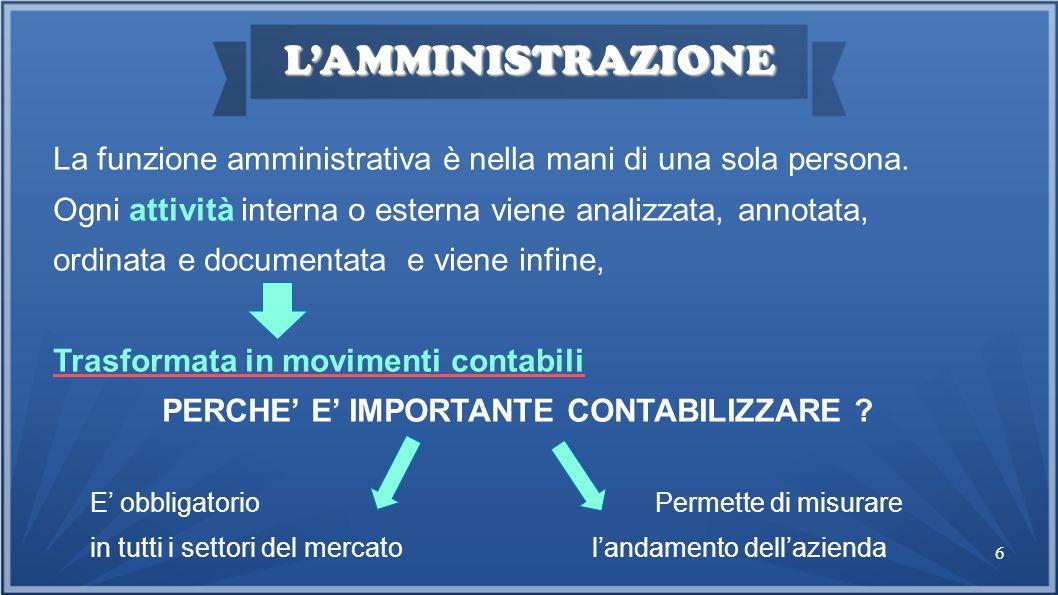 6 L'AMMINISTRAZIONE La funzione amministrativa è nella mani di una sola persona.