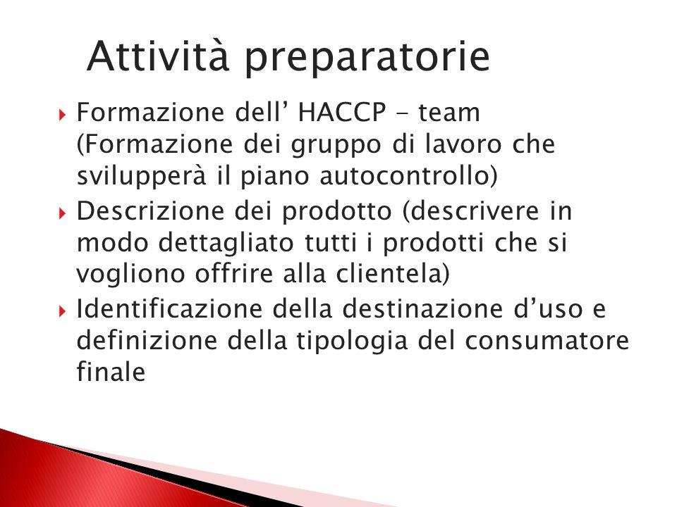  Formazione dell' HACCP - team (Formazione dei gruppo di lavoro che svilupperà il piano autocontrollo)  Descrizione dei prodotto (descrivere in modo
