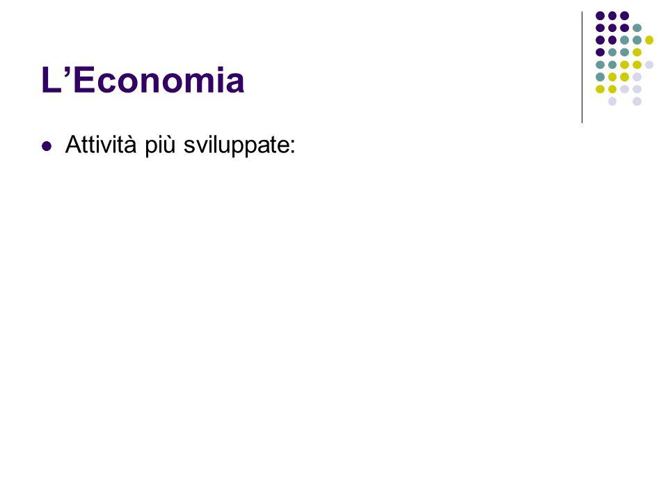 L'Economia Attività più sviluppate: